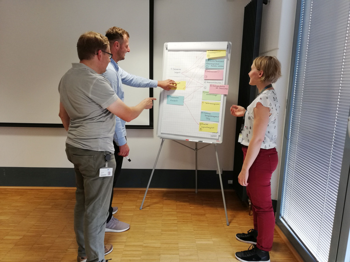 Projektbesprechung Umsetzungsprojekt Laserline
